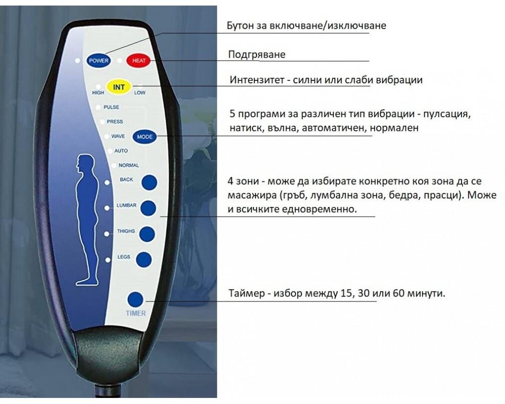 ЕЛЕКТРИЧЕСКИ РЕЛАКС ФОТЬОЙЛ ЕКО КОЖА 7027 - КАФЯВ - Релакс механизъм